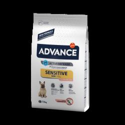 Advance Sensitive Mini...